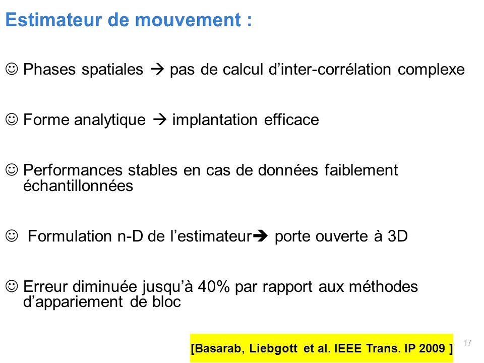 [Basarab, Liebgott et al. IEEE Trans. IP 2009 ]